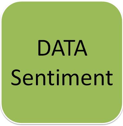 Данные по сентименту