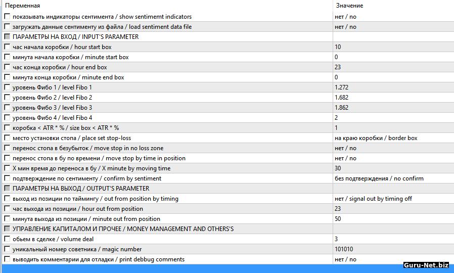 Входные параметры робота BigDog