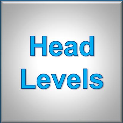 Индикатор поддержки сопротивления HeadLevels