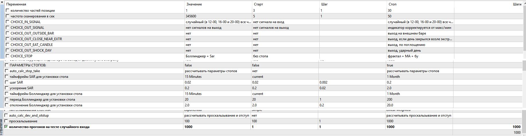 Настройка параметров для теста трейлинг стопа на основе индикаторов параболик и канала Боллинджера