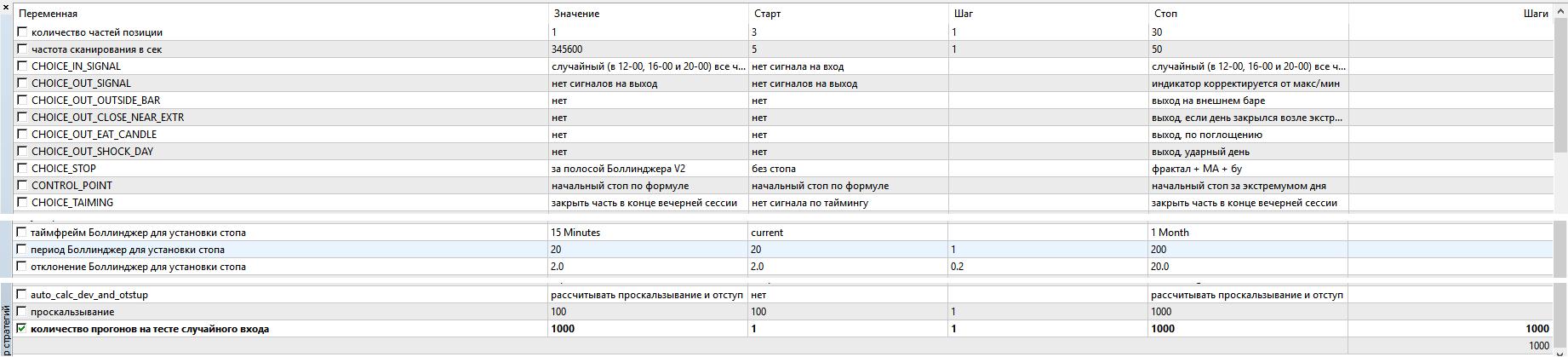 Настройка параметров для теста трейлинг стопа на основе индикатора канал Боллинджера