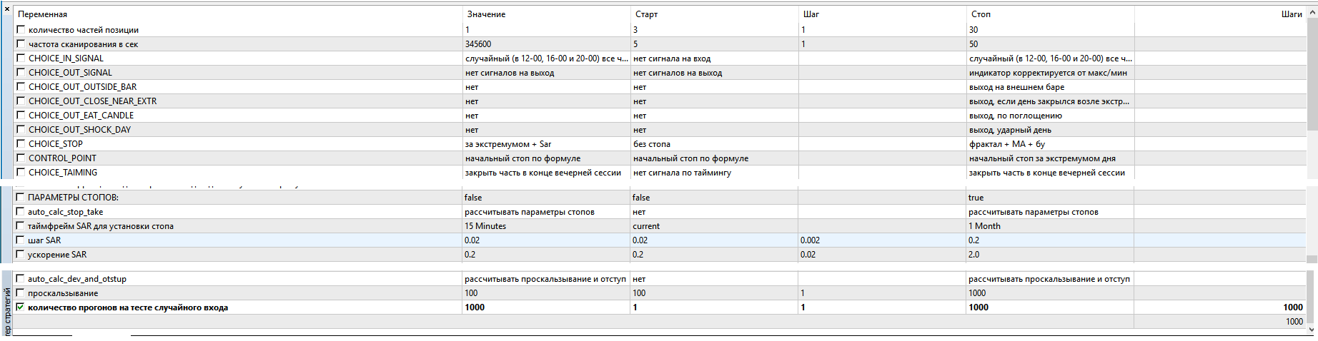 Настройка параметров для теста трейлинг стопа на основе индикатора параболик