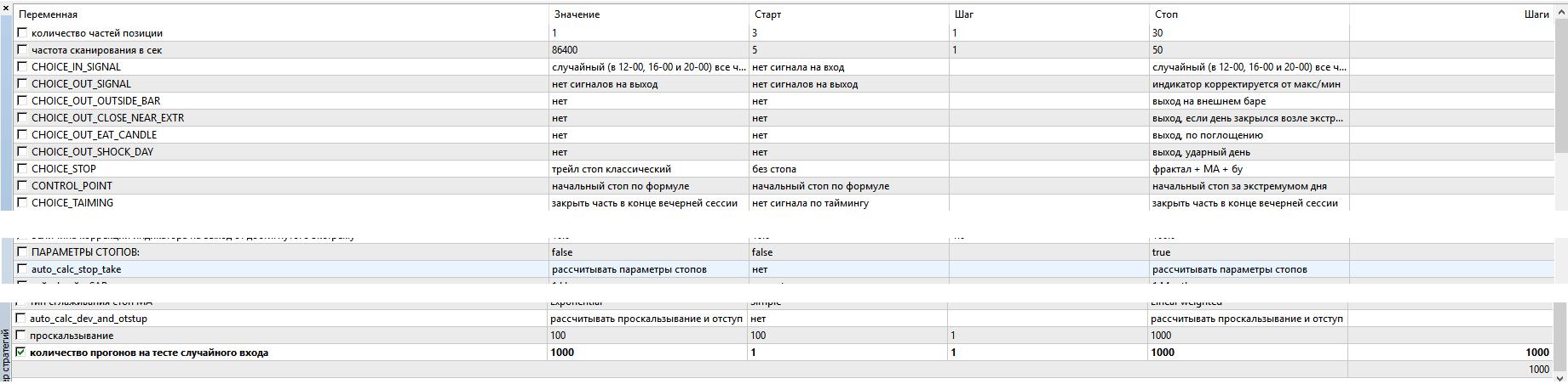 Настройка параметров для теста классического трейлинг стопа